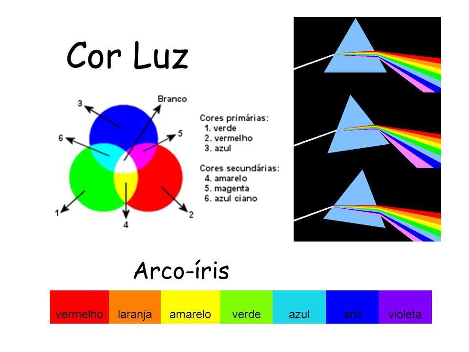 Cor Luz Arco-íris vermelho laranja amarelo verde azul anil violeta