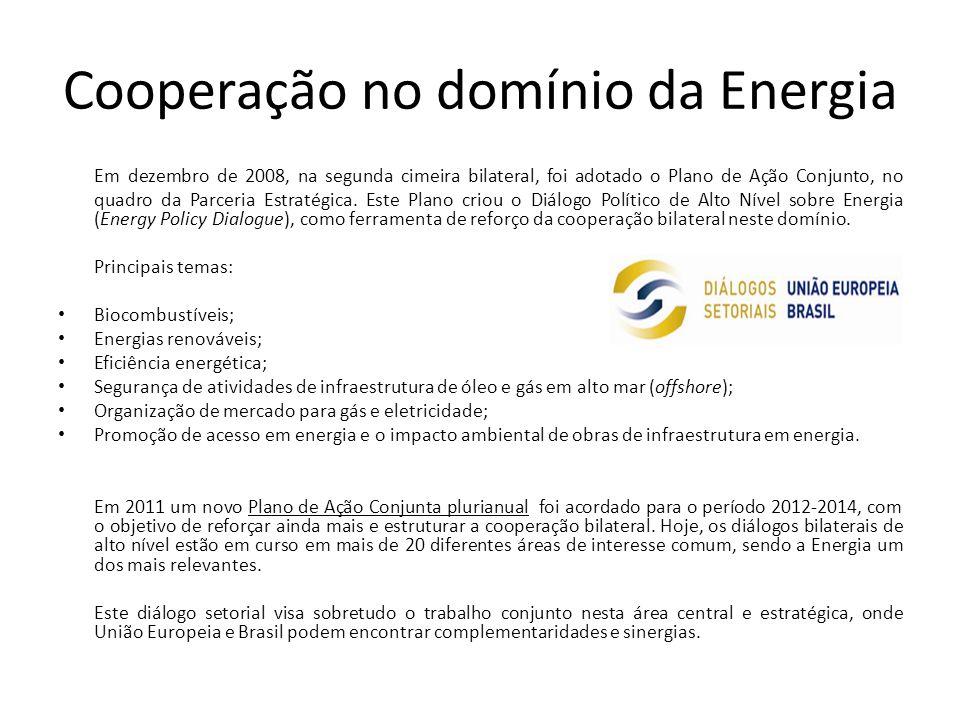 Cooperação no domínio da Energia