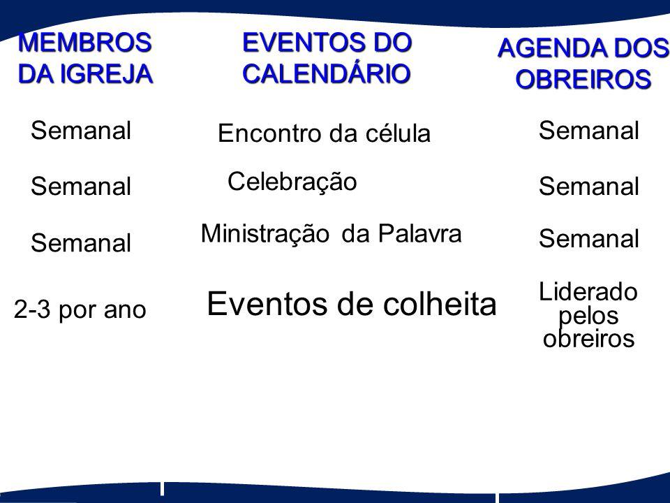 Eventos de colheita MEMBROS DA IGREJA EVENTOS DO CALENDÁRIO AGENDA DOS