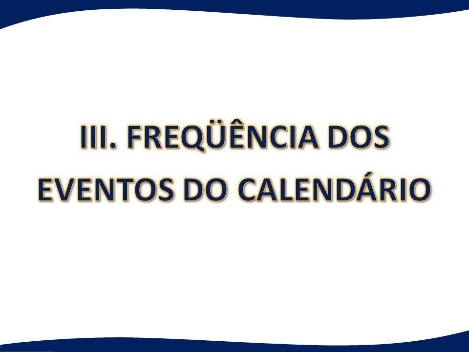 III. FREQÜÊNCIA DOS EVENTOS DO CALENDÁRIO