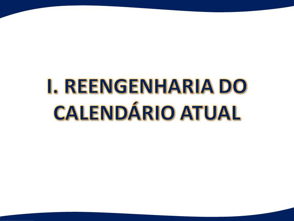I. REENGENHARIA DO CALENDÁRIO ATUAL