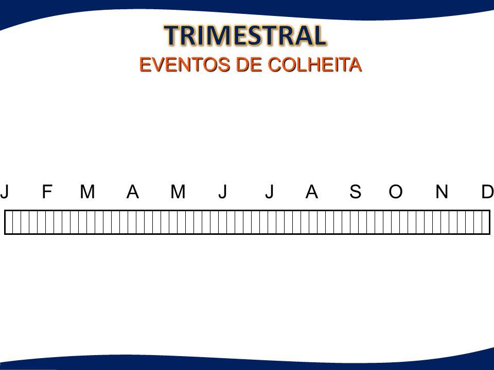 TRIMESTRAL EVENTOS DE COLHEITA.