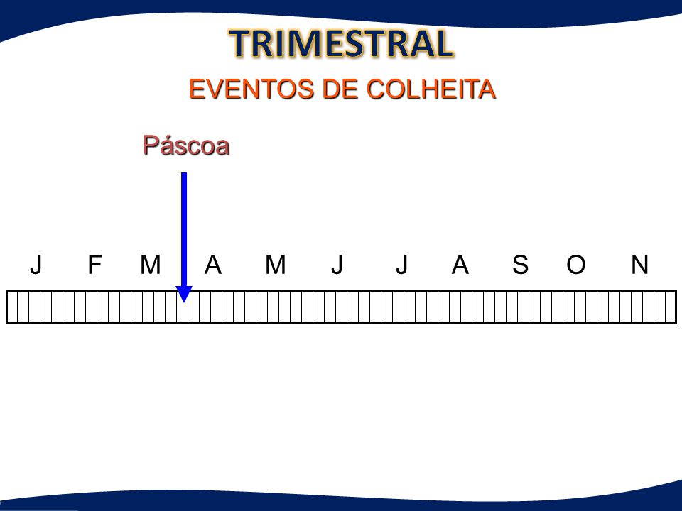 TRIMESTRAL EVENTOS DE COLHEITA. Páscoa.