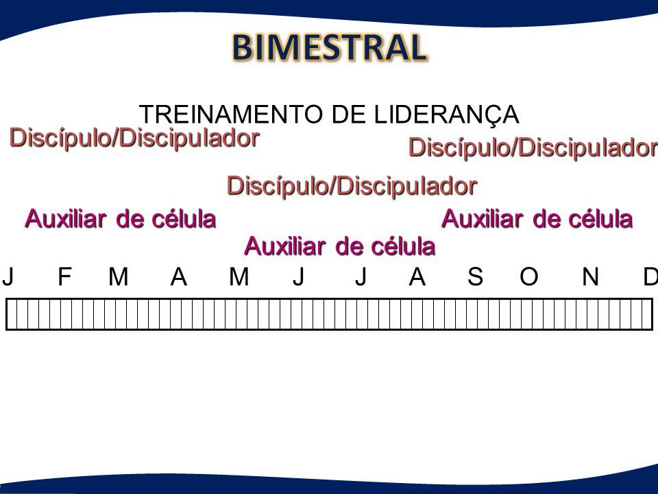 BIMESTRAL TREINAMENTO DE LIDERANÇA Discípulo/Discipulador