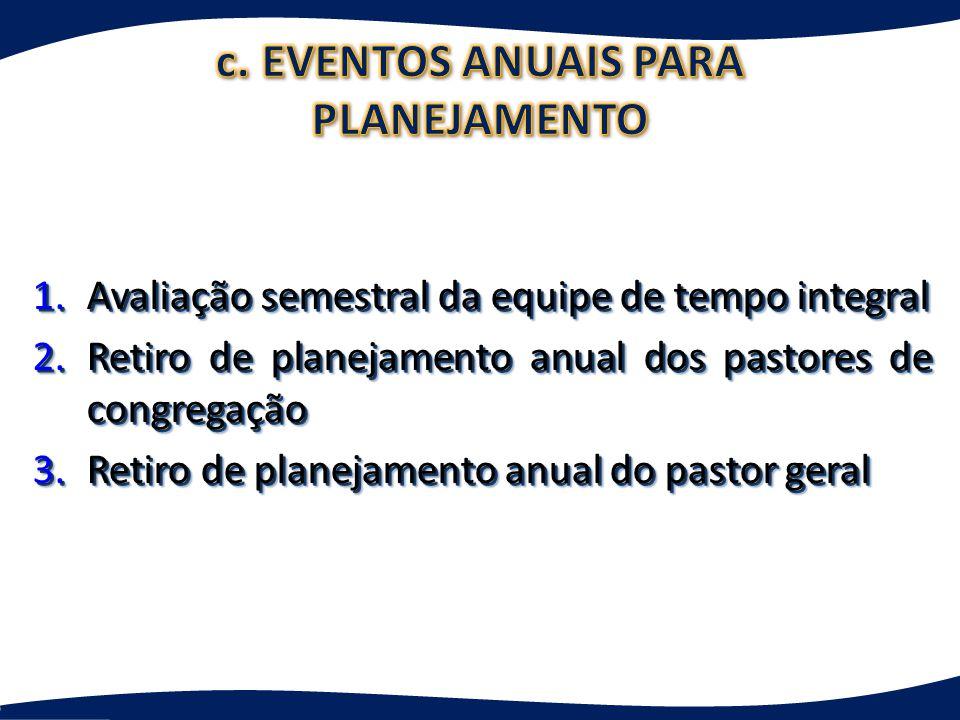 c. EVENTOS ANUAIS PARA PLANEJAMENTO