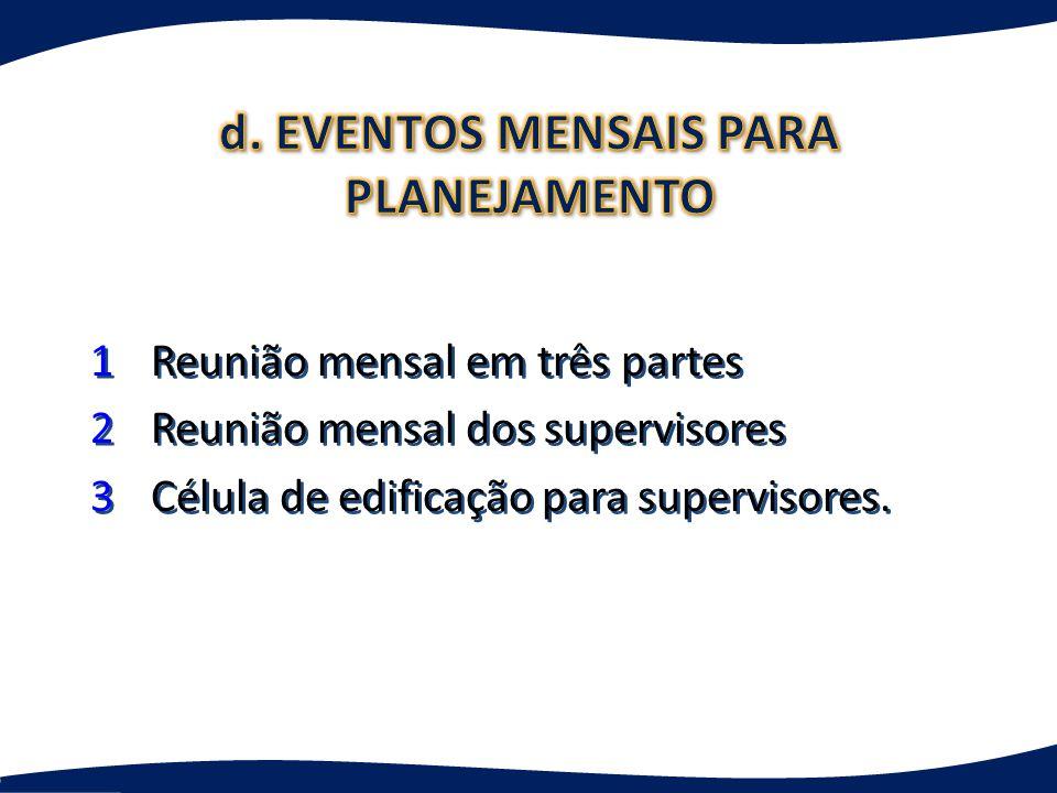 d. EVENTOS MENSAIS PARA PLANEJAMENTO
