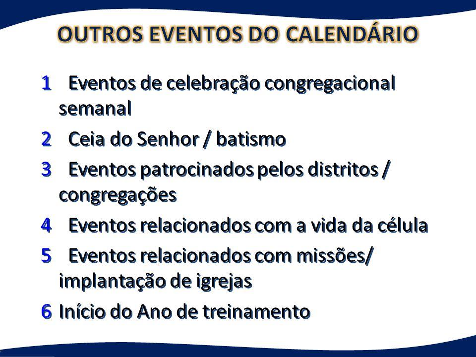 OUTROS EVENTOS DO CALENDÁRIO