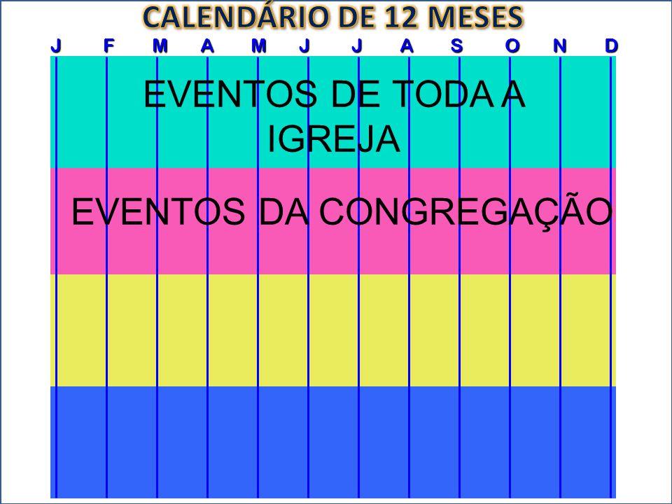 EVENTOS DE TODA A IGREJA