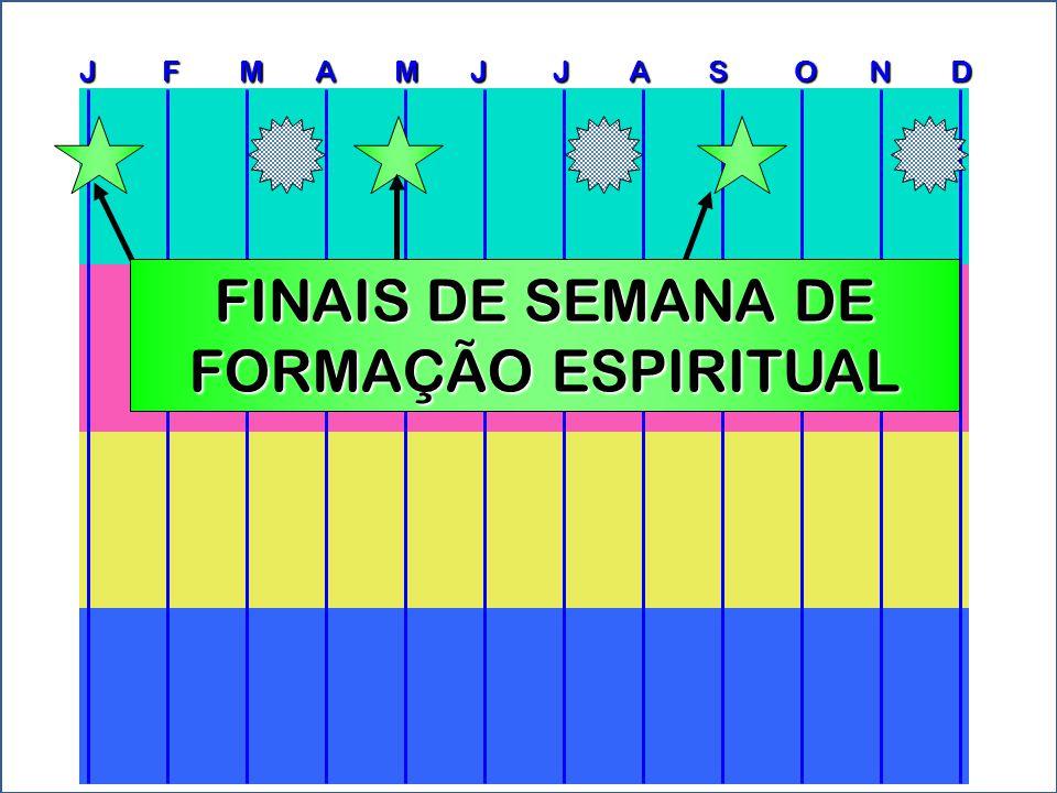 FINAIS DE SEMANA DE FORMAÇÃO ESPIRITUAL