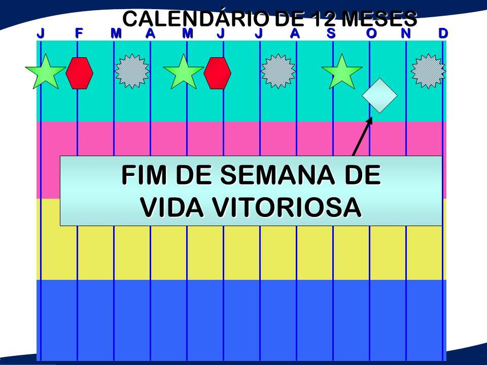 FIM DE SEMANA DE VIDA VITORIOSA CALENDÁRIO DE 12 MESES