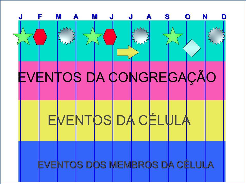 EVENTOS DA CONGREGAÇÃO