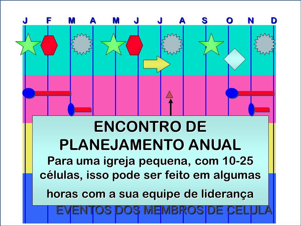 ENCONTRO DE PLANEJAMENTO ANUAL