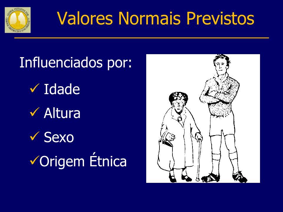 Valores Normais Previstos