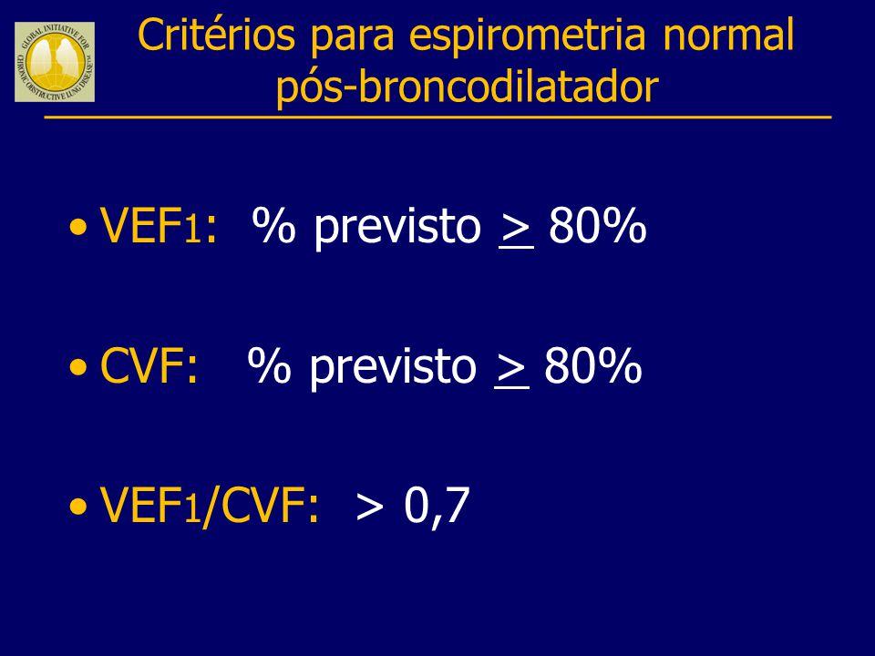 Critérios para espirometria normal pós-broncodilatador