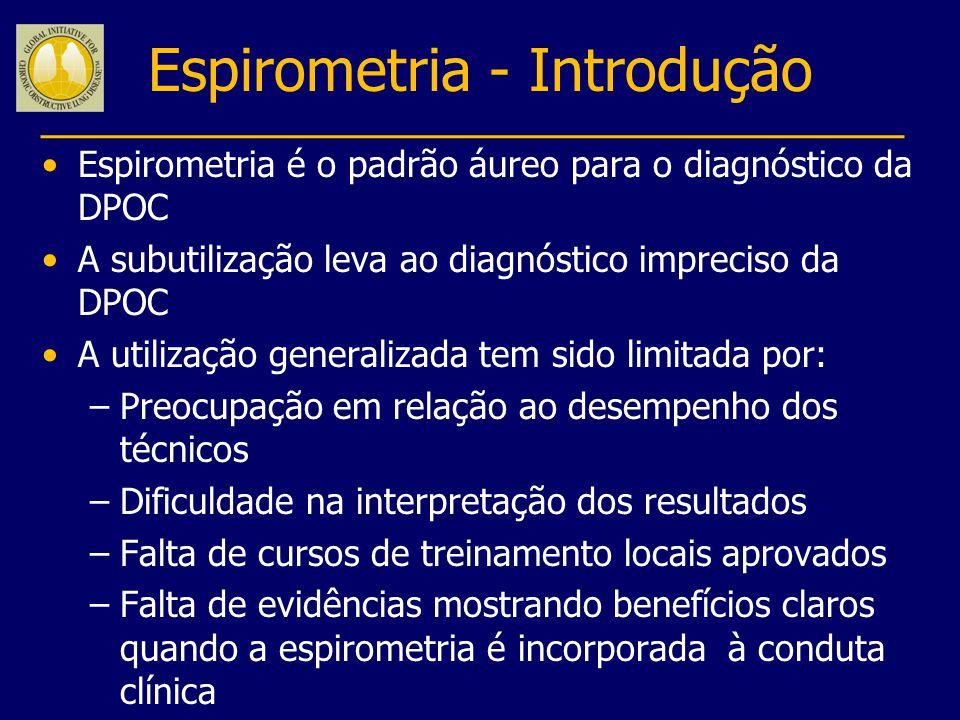Espirometria - Introdução