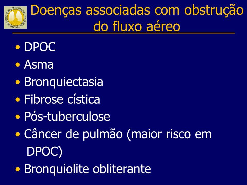 Doenças associadas com obstrução do fluxo aéreo
