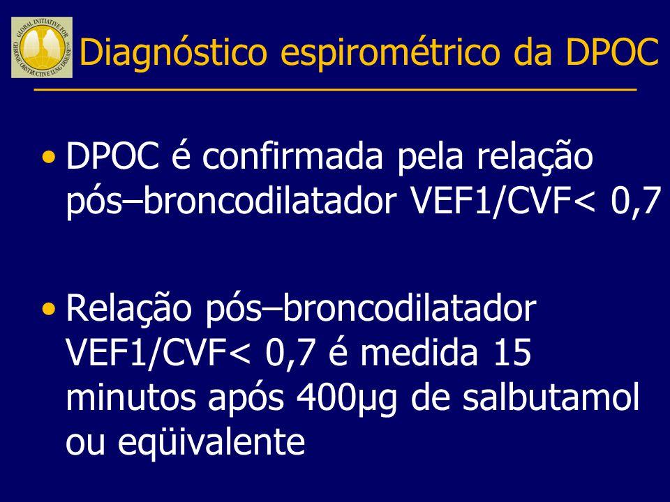 Diagnóstico espirométrico da DPOC