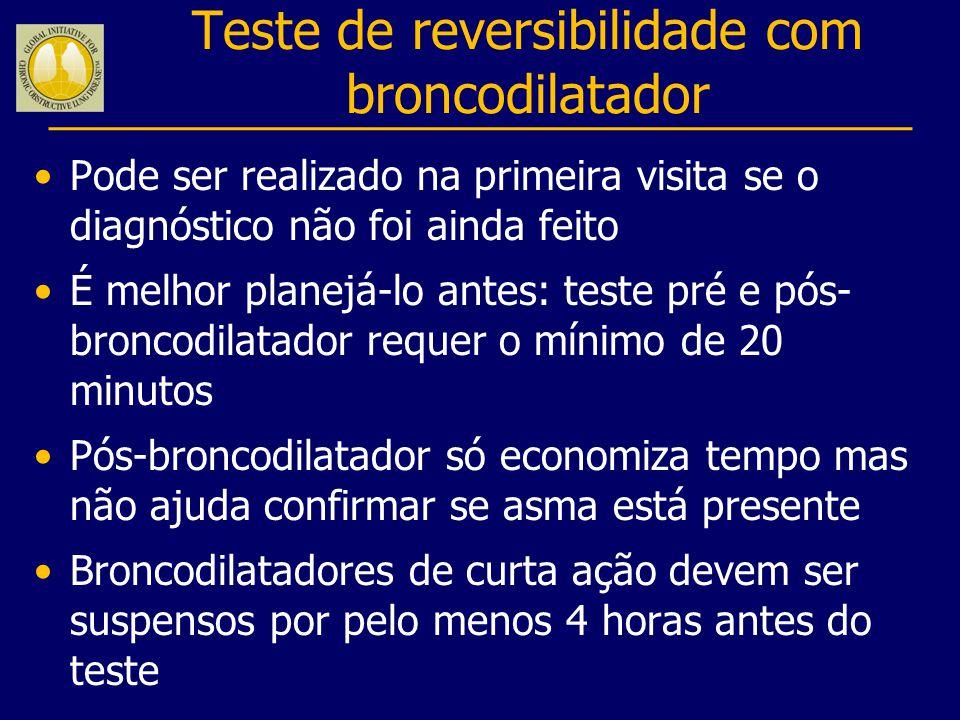 Teste de reversibilidade com broncodilatador