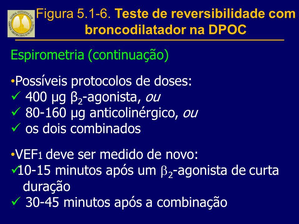 Figura 5.1-6. Teste de reversibilidade com broncodilatador na DPOC