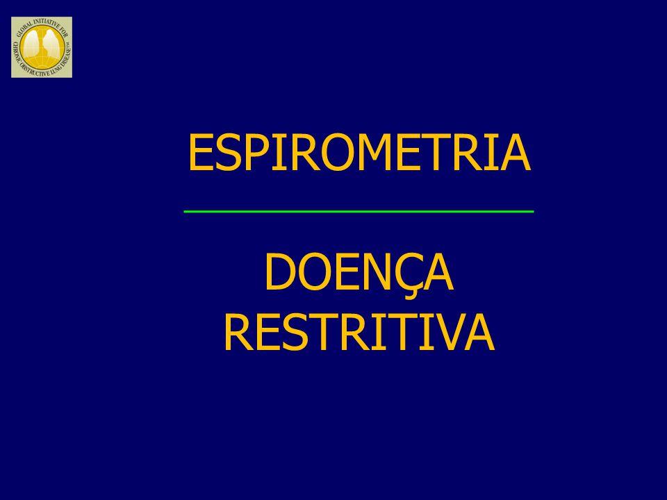 ESPIROMETRIA DOENÇA RESTRITIVA