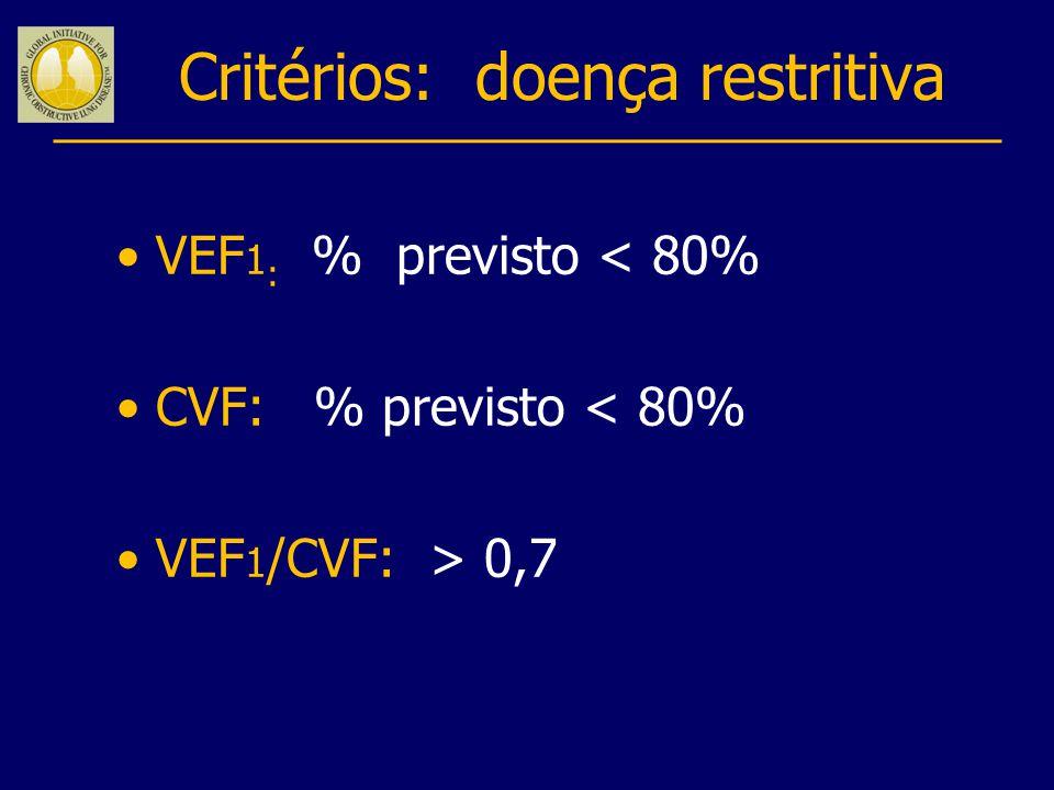 Critérios: doença restritiva