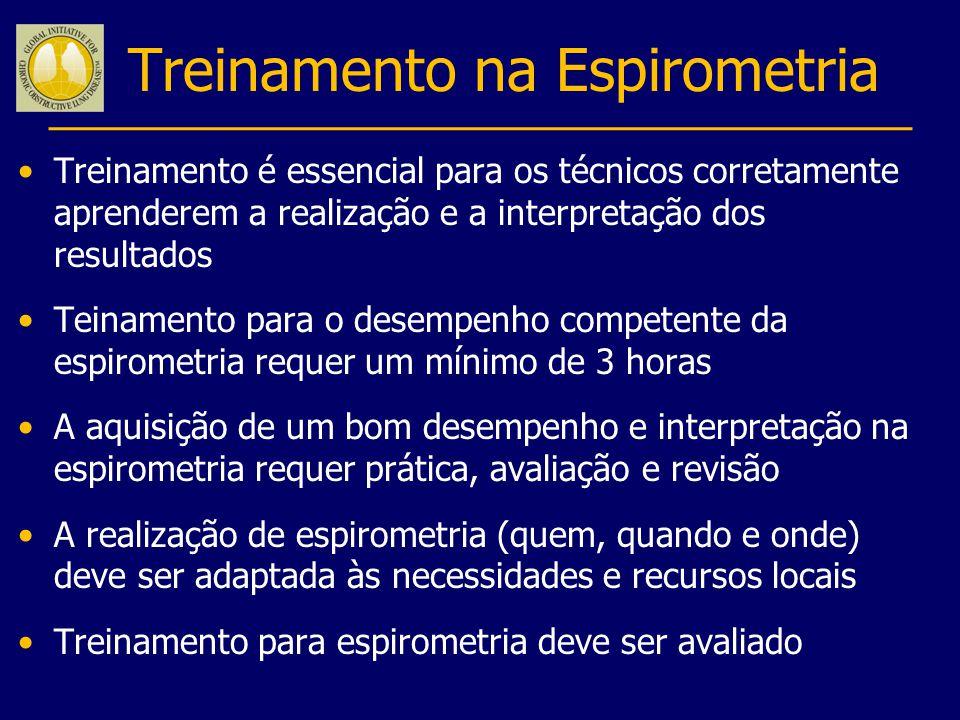 Treinamento na Espirometria