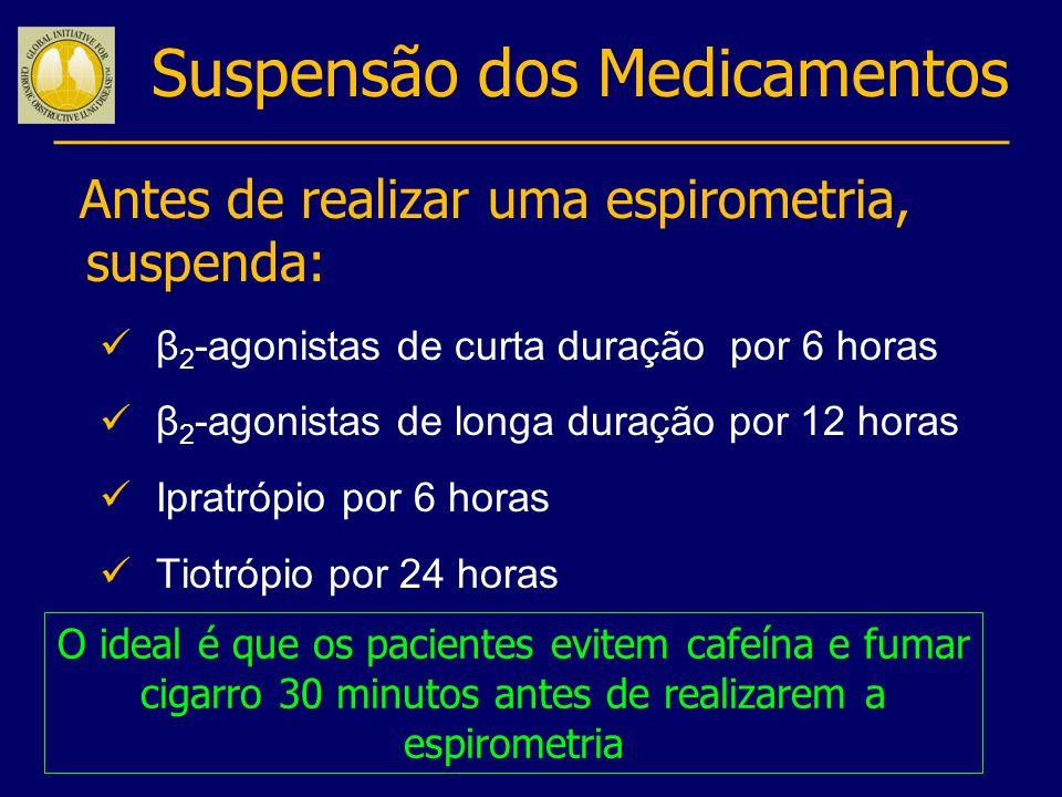 Suspensão dos Medicamentos