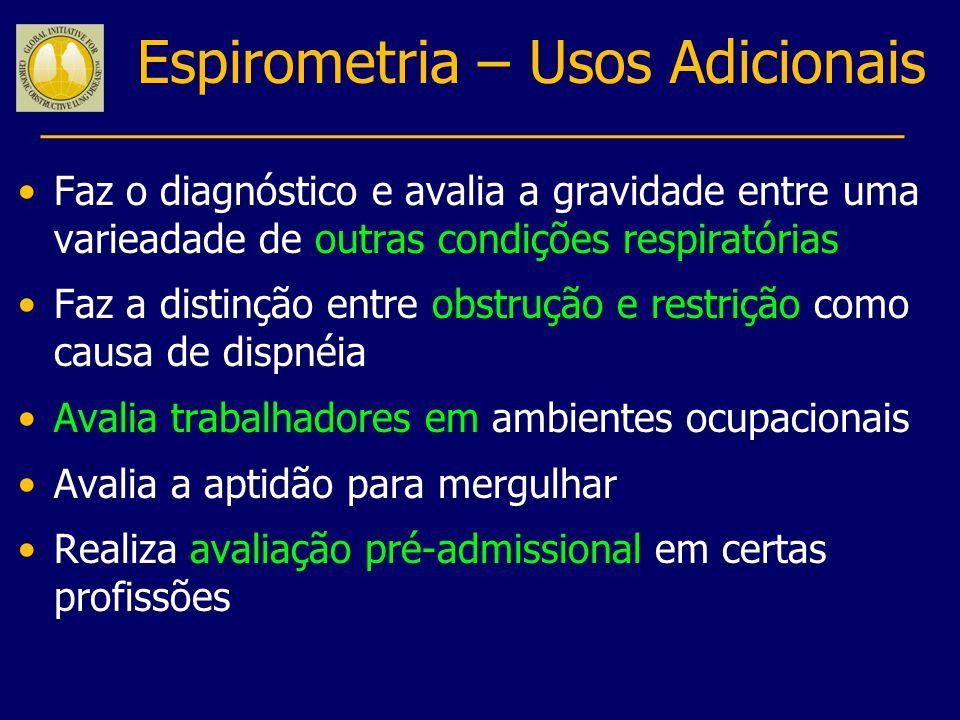 Espirometria – Usos Adicionais