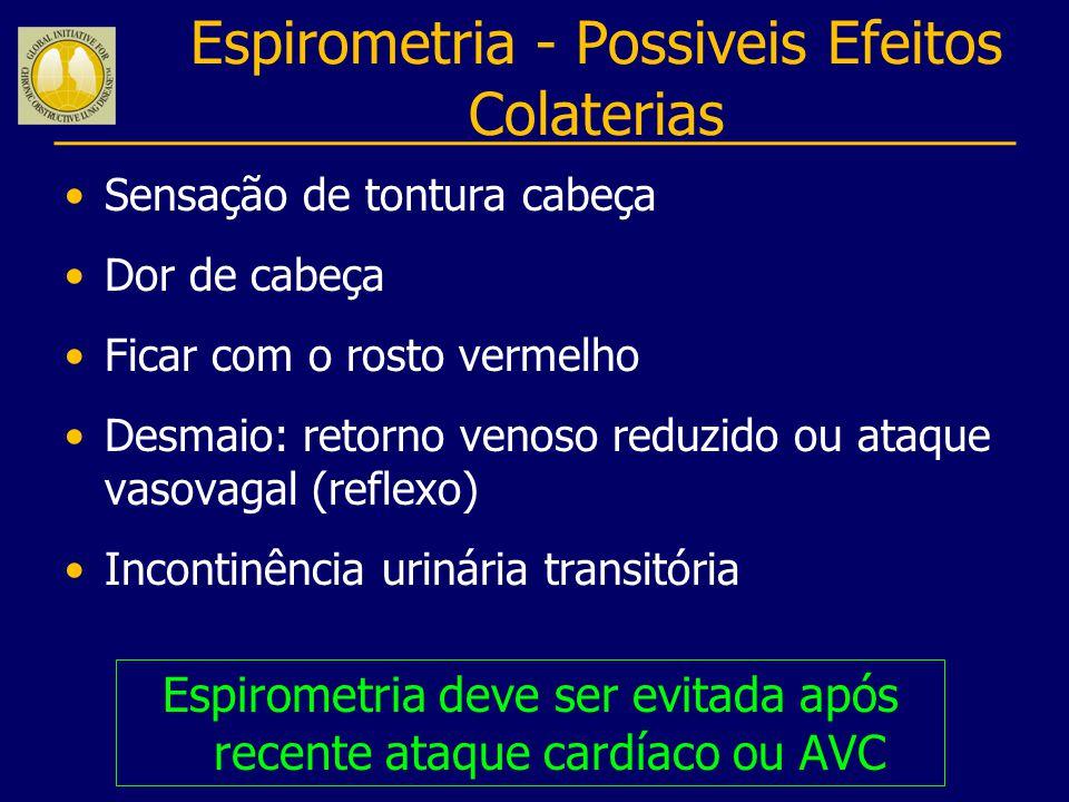 Espirometria - Possiveis Efeitos Colaterias