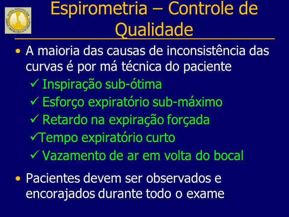 Espirometria – Controle de Qualidade