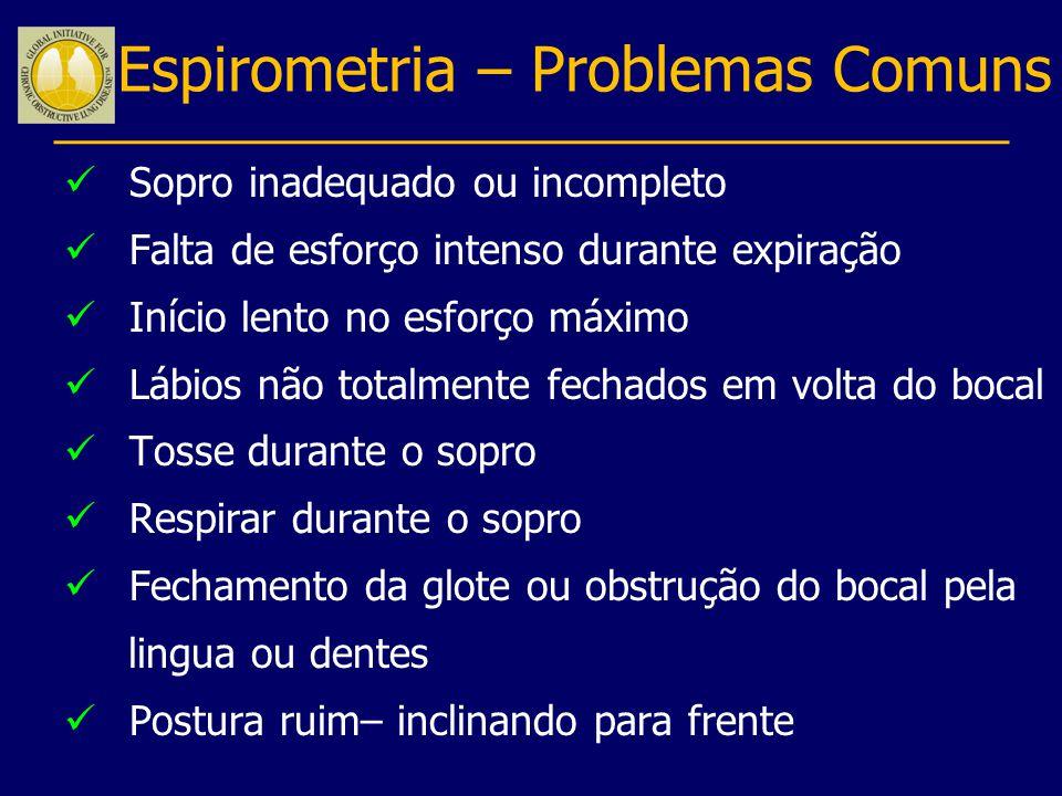 Espirometria – Problemas Comuns