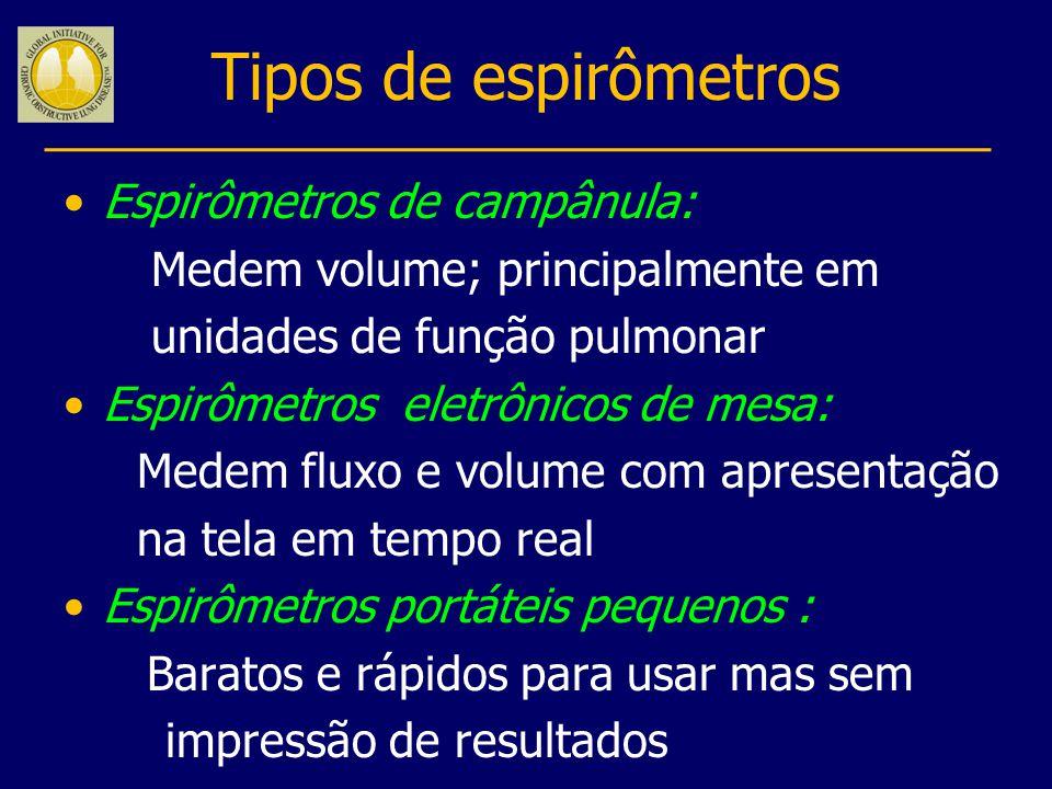 Tipos de espirômetros Espirômetros de campânula: