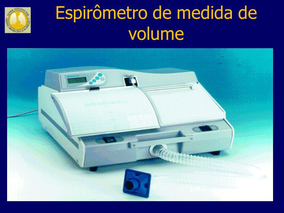 Espirômetro de medida de volume