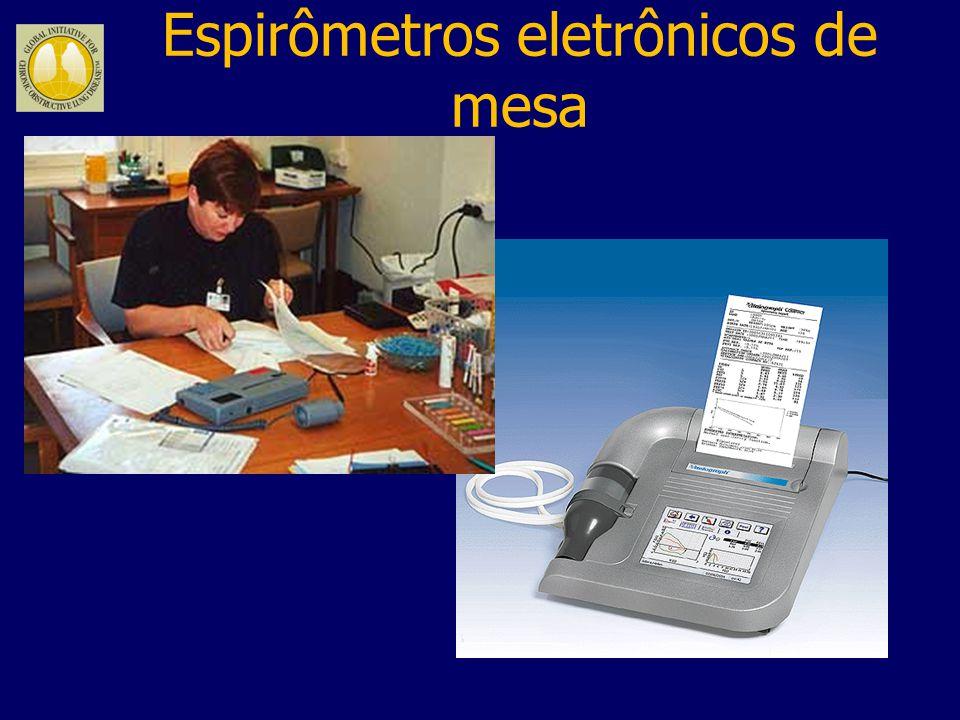 Espirômetros eletrônicos de mesa