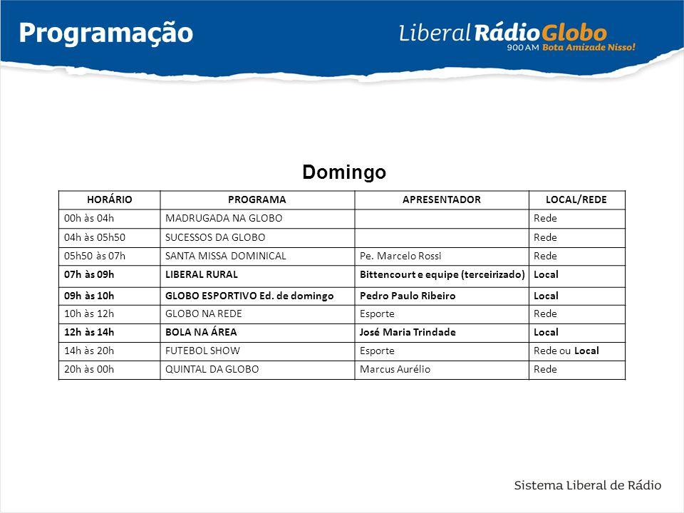 Programação Domingo HORÁRIO PROGRAMA APRESENTADOR LOCAL/REDE
