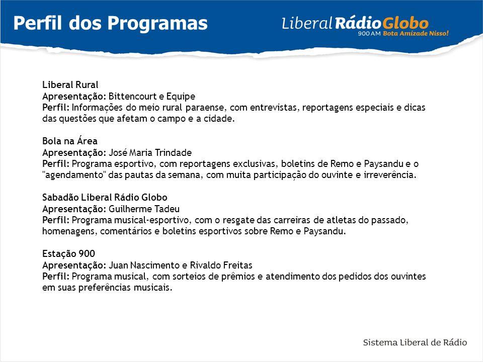 Perfil dos Programas Liberal Rural Apresentação: Bittencourt e Equipe