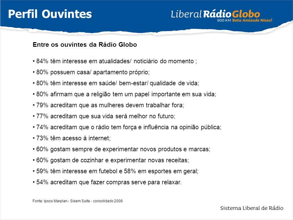 Perfil Ouvintes Entre os ouvintes da Rádio Globo