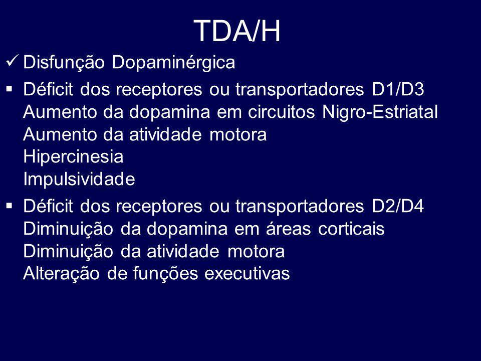 TDA/H Disfunção Dopaminérgica