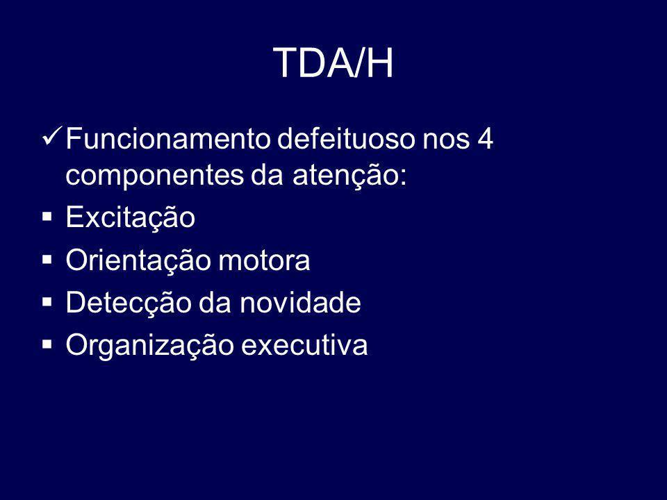 TDA/H Funcionamento defeituoso nos 4 componentes da atenção: Excitação