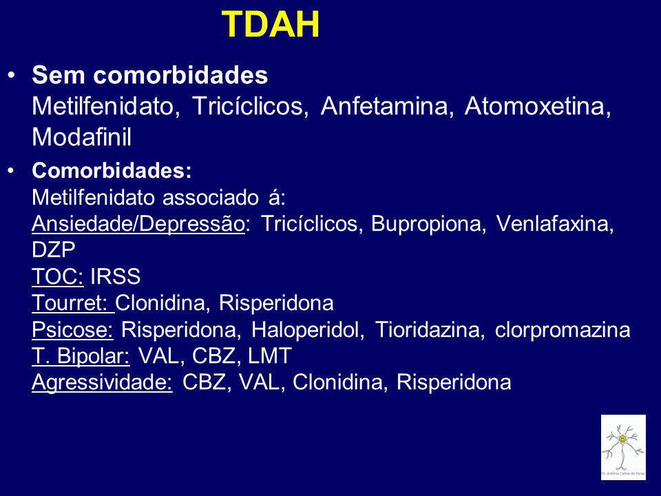 TDAH Sem comorbidades Metilfenidato, Tricíclicos, Anfetamina, Atomoxetina, Modafinil.