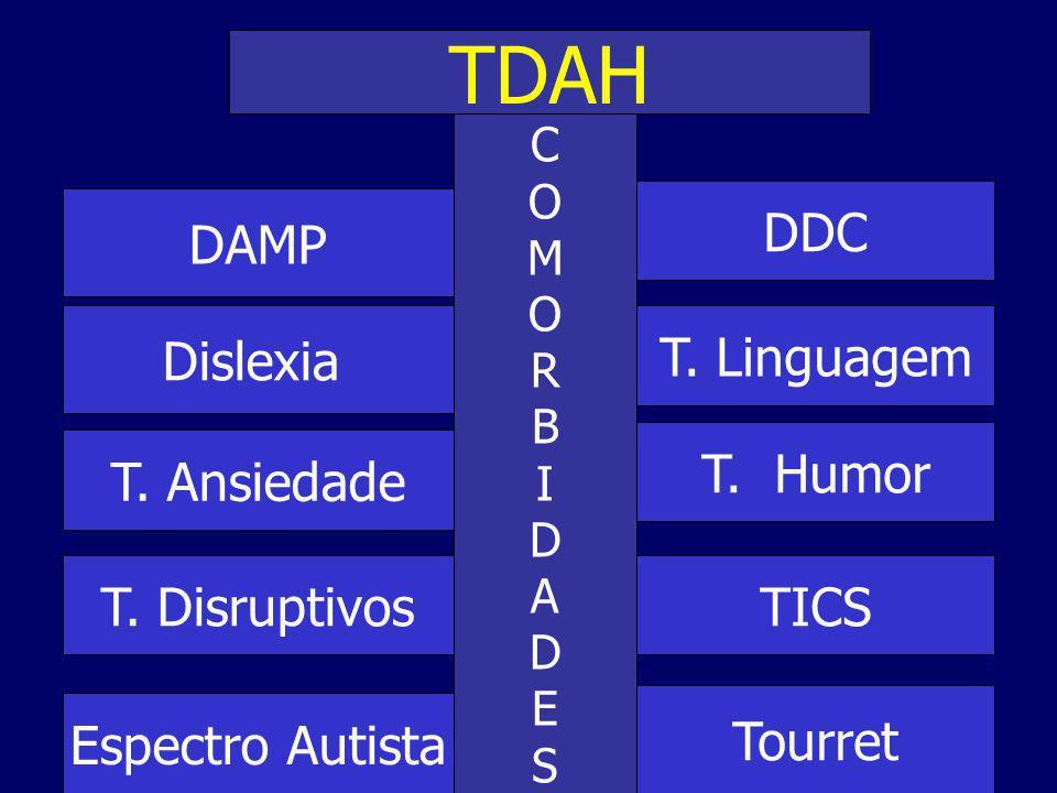 TDAH DDC DAMP Dislexia T. Linguagem T. Humor T. Ansiedade