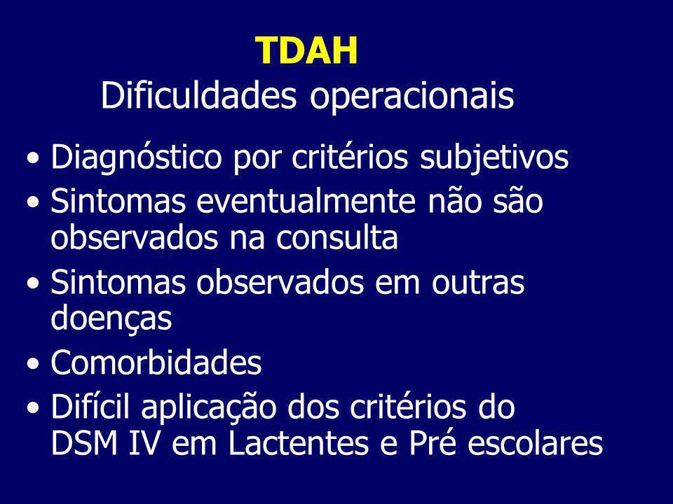 TDAH Dificuldades operacionais