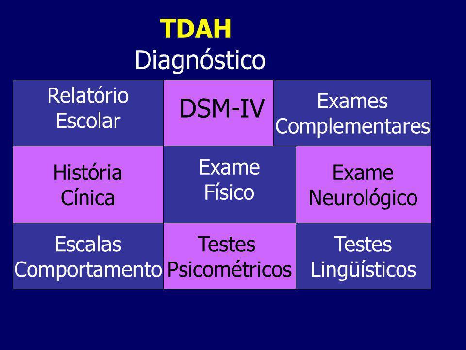 TDAH Diagnóstico DSM-IV Relatório Escolar Exames Complementares