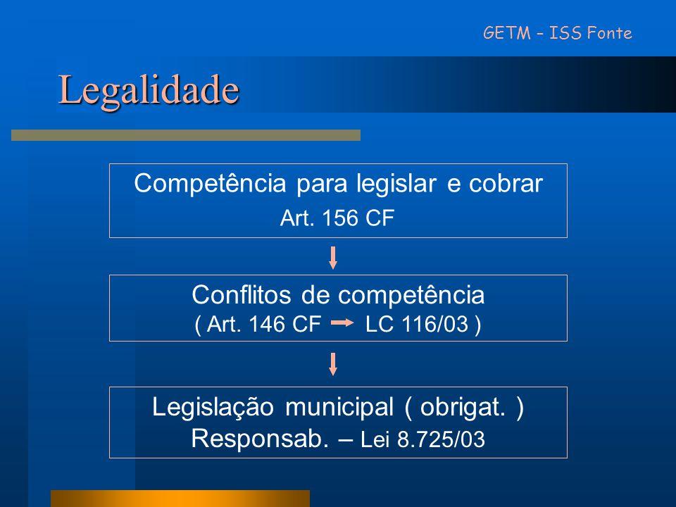 Legalidade Competência para legislar e cobrar