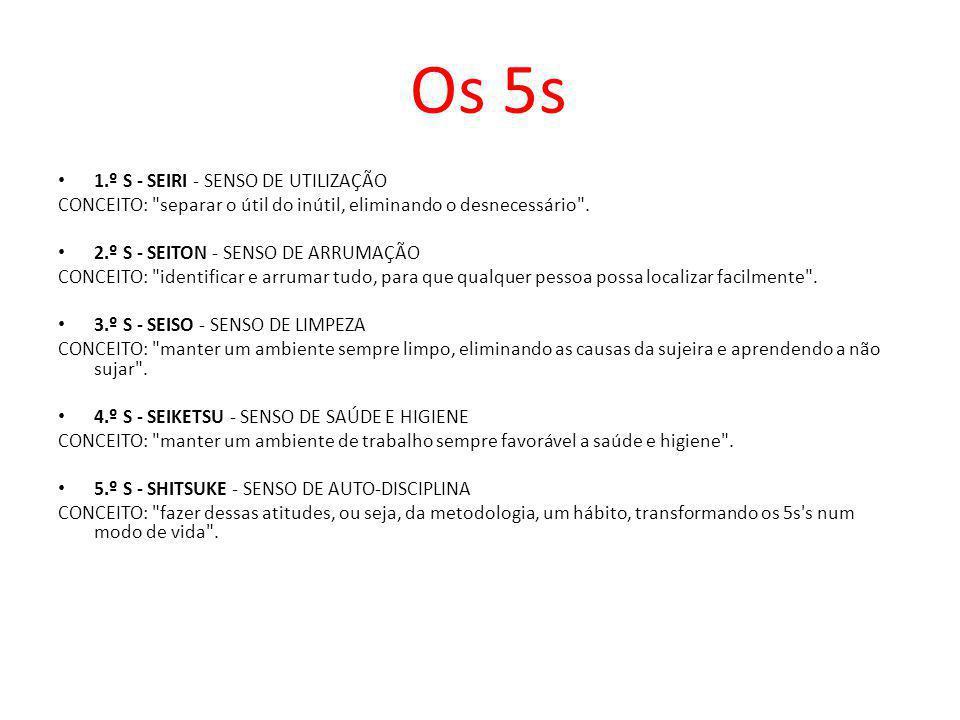 Os 5s 1.º S - SEIRI - SENSO DE UTILIZAÇÃO