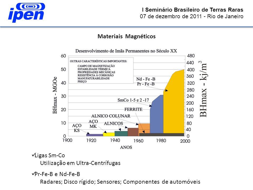 Utilização em Ultra-Centrífugas Pr-Fe-B e Nd-Fe-B