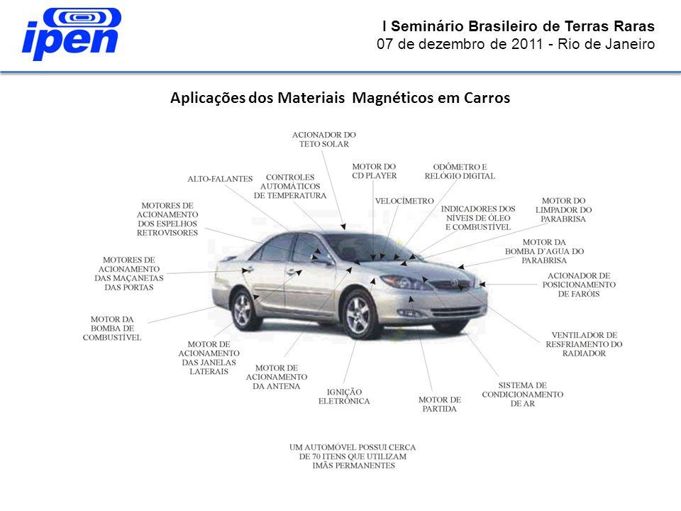Aplicações dos Materiais Magnéticos em Carros