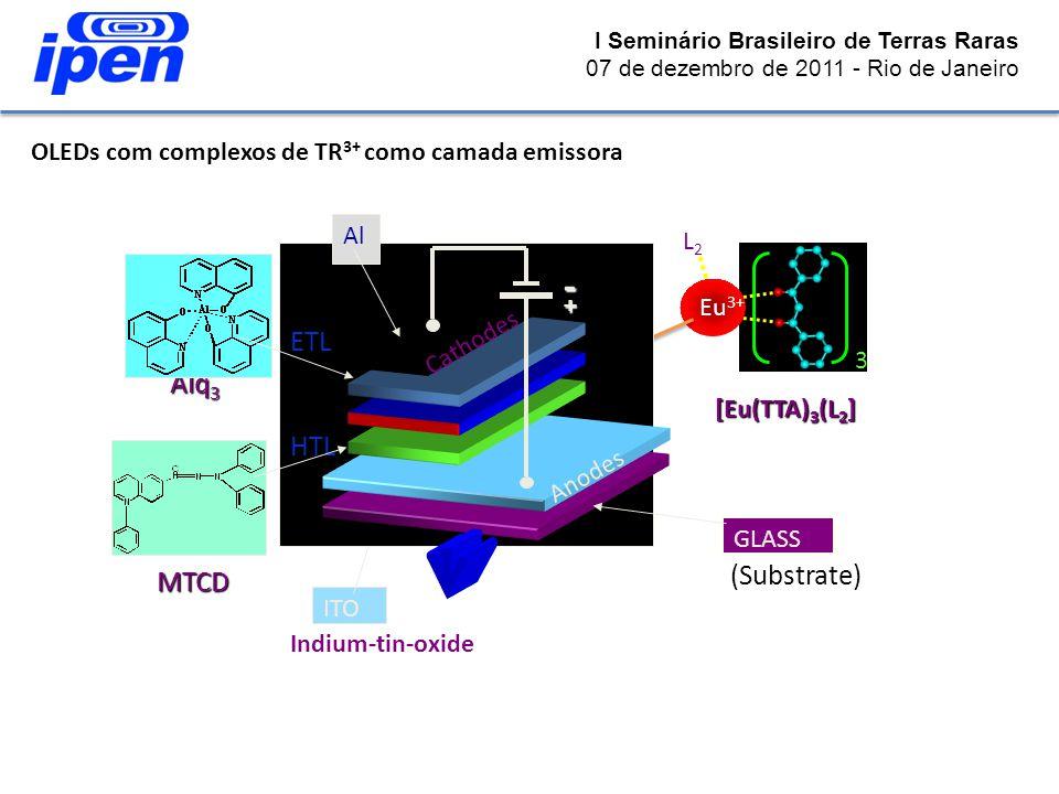 - EL ETL Alq3 HTL (Substrate) MTCD