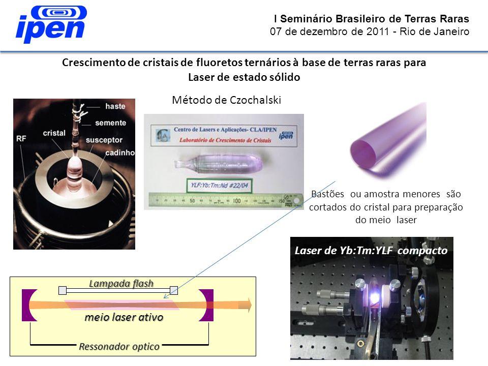 Laser de Yb:Tm:YLF compacto