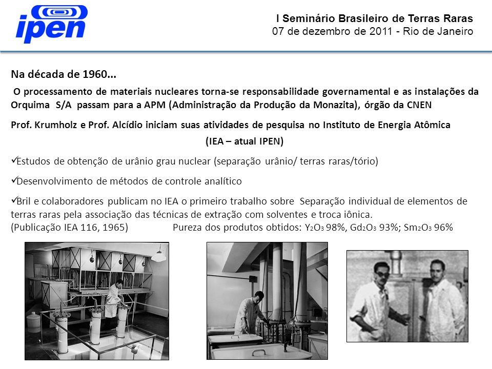 I Seminário Brasileiro de Terras Raras 07 de dezembro de 2011 - Rio de Janeiro